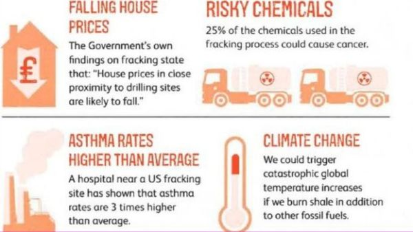 foe-false-fracking-leaflet-bbc2